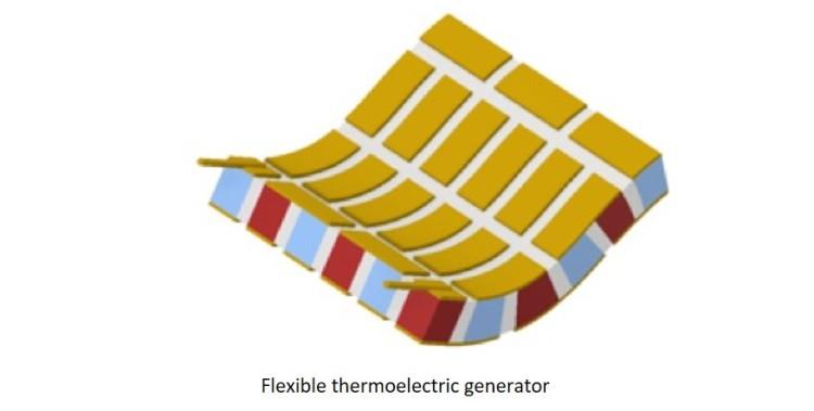 Flexible TEG Structure